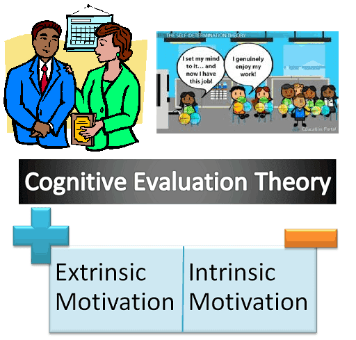cognitive evaluation theory in the workplace