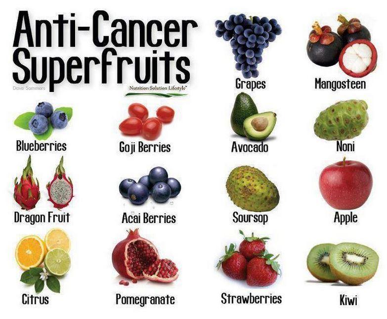 Best Alkaline Foods For Cancer