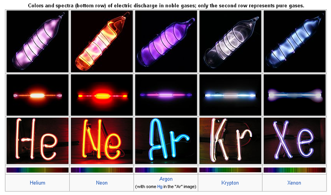 What Color Of Flame Does Natural Gas Give Off