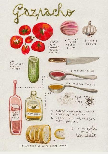 gazpacho en ingles