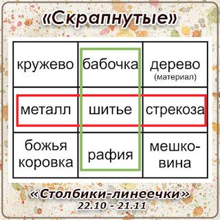 http://skrapnutyie.blogspot.ru/2015/10/zadanie-objazatelnye-jelementy-na-vybor-2210-2111.html