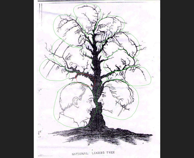 National Leaders Tree Solution