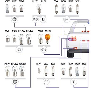 Ziarovky v osvetleni budikov typ interi r elektro vw for Lampen im auto