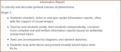 pengertian teks report dan petunjuk cara menulisnya