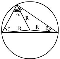 Формула площади треугольника по радиусу описанной окружности и всем углам