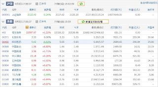 中国株コバンザメ投資ウォッチ銘柄watch20130905