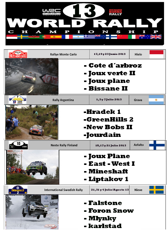 1 Campeonato del mundo Richard Burns Rally extremaduraderallyes.com Calendario3