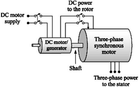 operation classification of electric motors part four ~ electrical knowhow synchronous motor wiring diagram at crackthecode.co