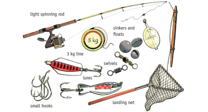 Articles o karmic free articles of all for Fishing equipment stores