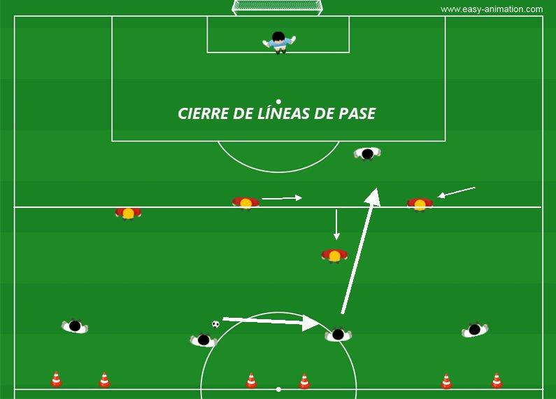 ejercicio tactico futbol:
