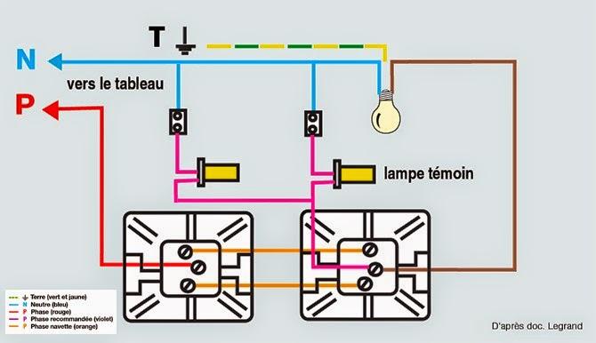Sch ma lectrique va et vient avec voyant lumineux schema electrique - Branchement va et vient en interrupteur simple ...