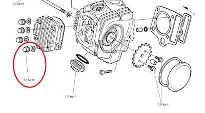 standar pengencangan silinder kop supra
