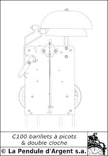 Production d'un mécanisme d'horloge (présentation du C100) C100+vue+arriere