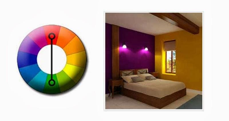 cara memilih kombinasi warna cat rumah seperti ahli