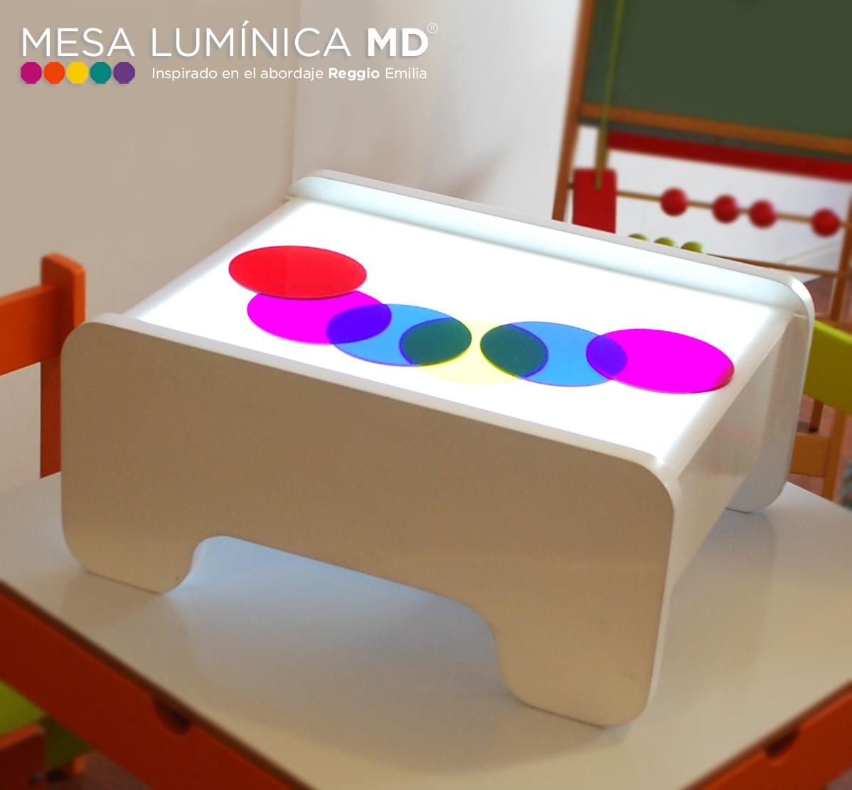 Md herramientas educativas mesas lum nicas qu son - Mesas para ninos pequenos ...