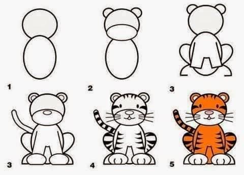Cara menggambar harimau bagi anak anak