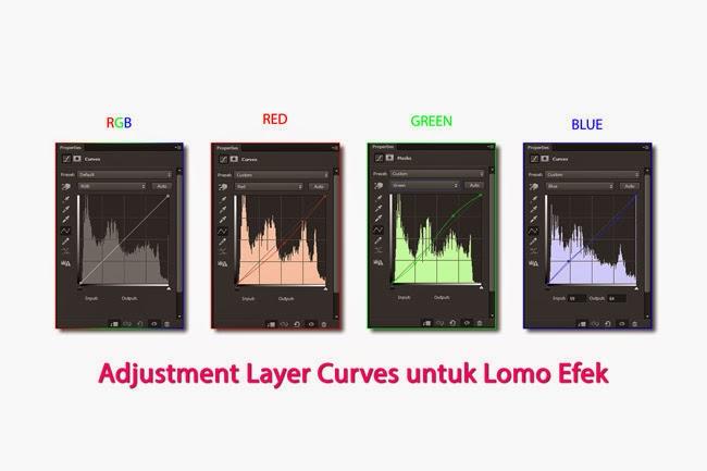 8-Setting-Curves-untuk-Efek-Lomo