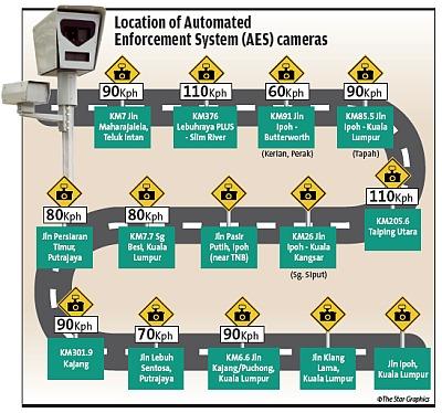 Automated Enforcement System (AES) cameras Location Malaysia Lokasi AES Kamera Jln Klang Lama