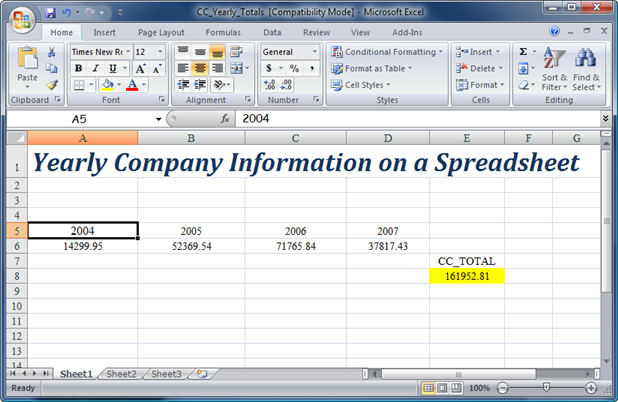 how to add font and paragraph to ribbon in excel