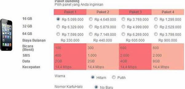Harga iPhone 5 Telkomsel Pascabayar KartuHalo.