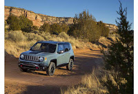 Getting Ready for 2015 Jeep Renegade