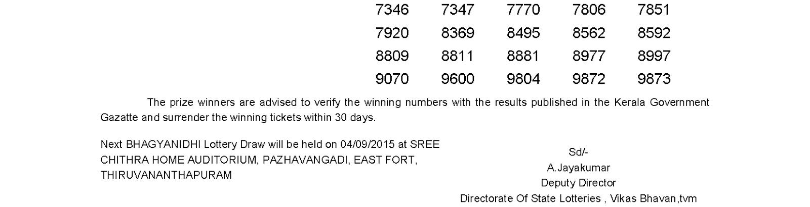 BHAGYANIDHI Lottery BN 202 Result 21-8-2015