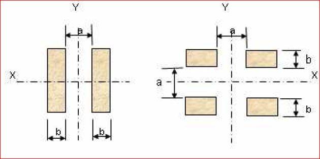 Tituit news analisis kolom gabungan untuk pertimbangan kekuatan dan penampilan kadang kolom kayu dibuat lebih dari satu batang umumnya berupa batang ganda yang dirangkai atau berupa atau ccuart Images