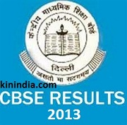 CBSE 12th Result 2013