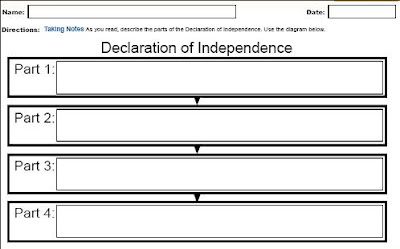 declaration of independence class notes Directions: using our class notes and the copies of the declaration of independence given out during class,  according to the declaration of independence,.