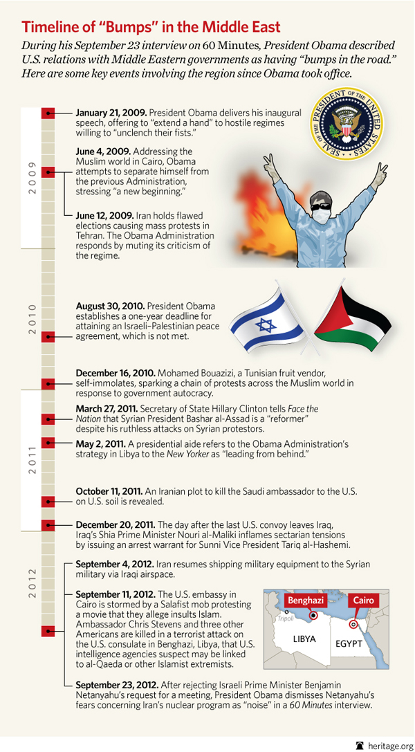 MFS - The Other News: 16 September 2012