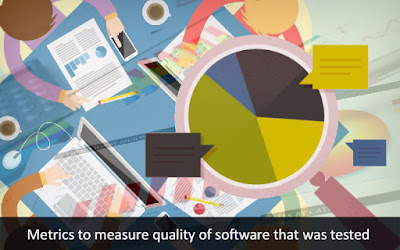 Metrics to Measure Quality of Software that was tested
