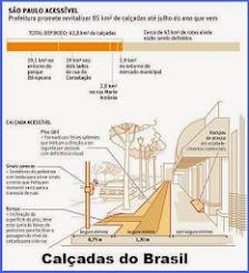 São Paulo Acessível