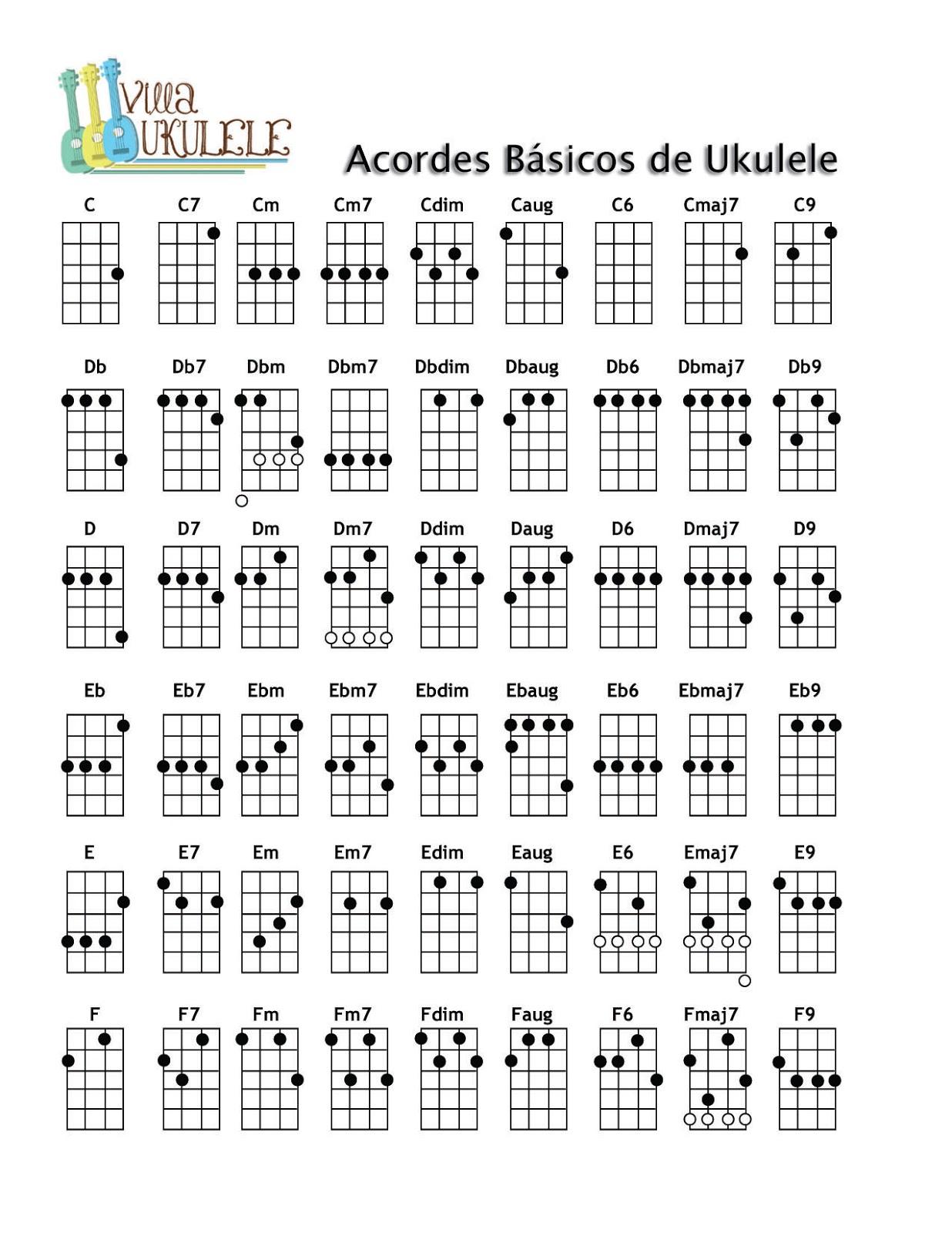 circulos de guitarra