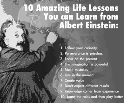 Albert Einstein - How I See the World - Amazing Lessons from Einstein