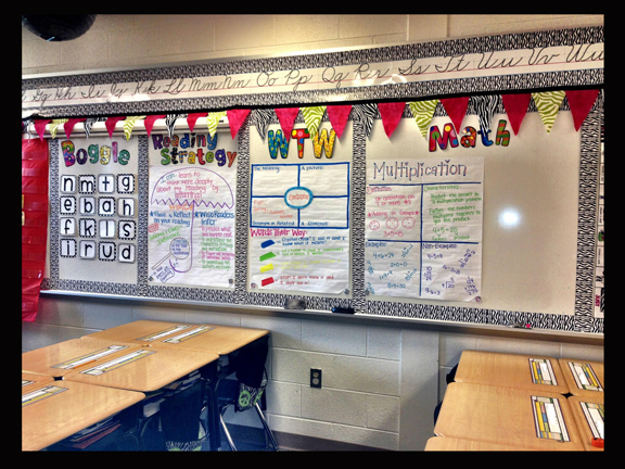 Designated chart spaces inspired clutter free classroom for Bulletin board organization