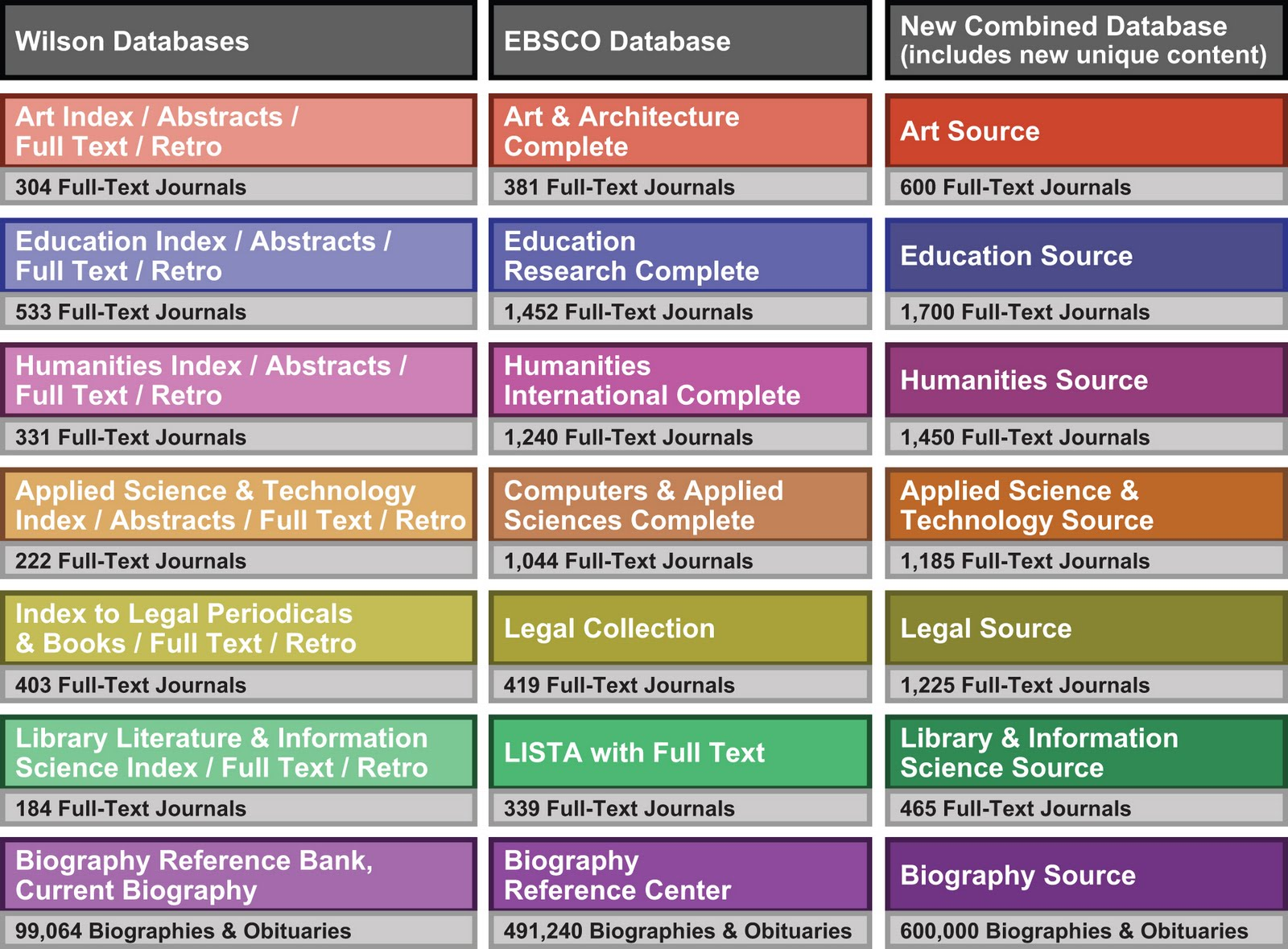 how to use ebsco database