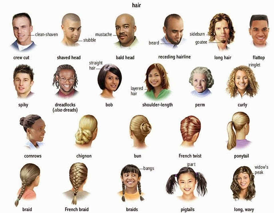 Click on: HAIR-STYLES