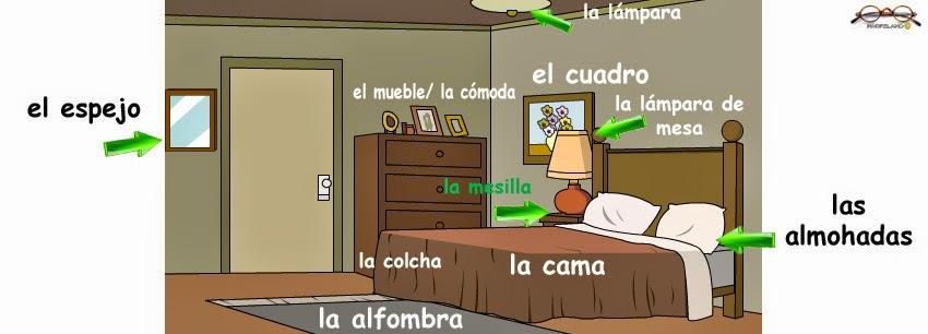 EL BAÑO ~ Vocabulario Cuarto De Hotel