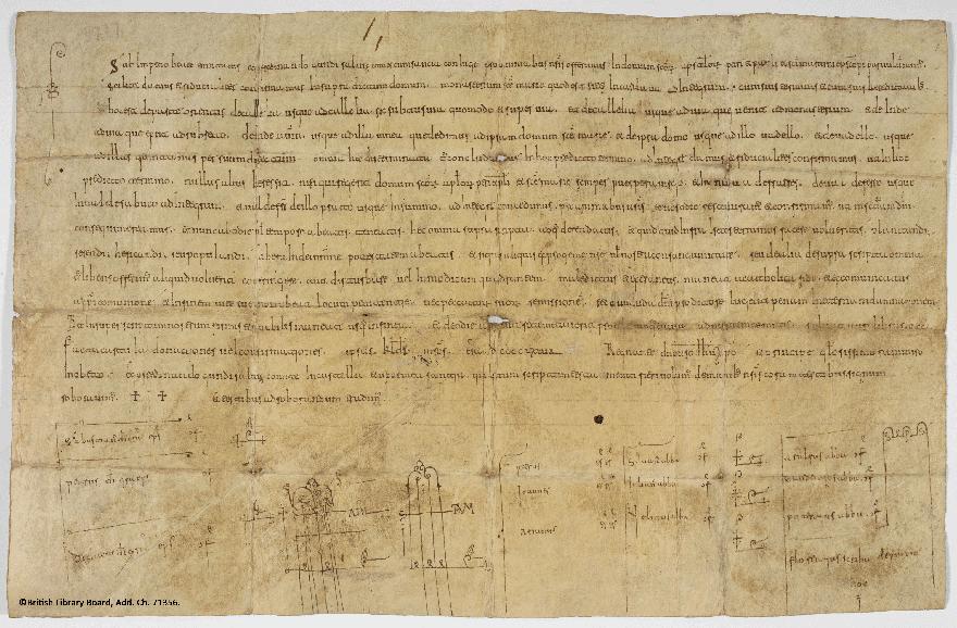 Diploma original otorgado por Fernán González
