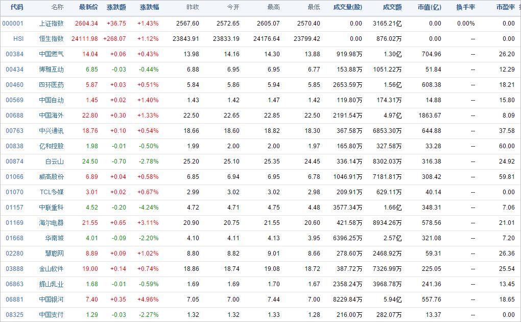 中国株コバンザメ投資ウォッチ銘柄watch20141126
