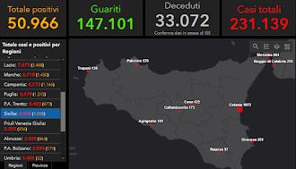 COVID-19 Italia - Monitoraggio 27 Maggio