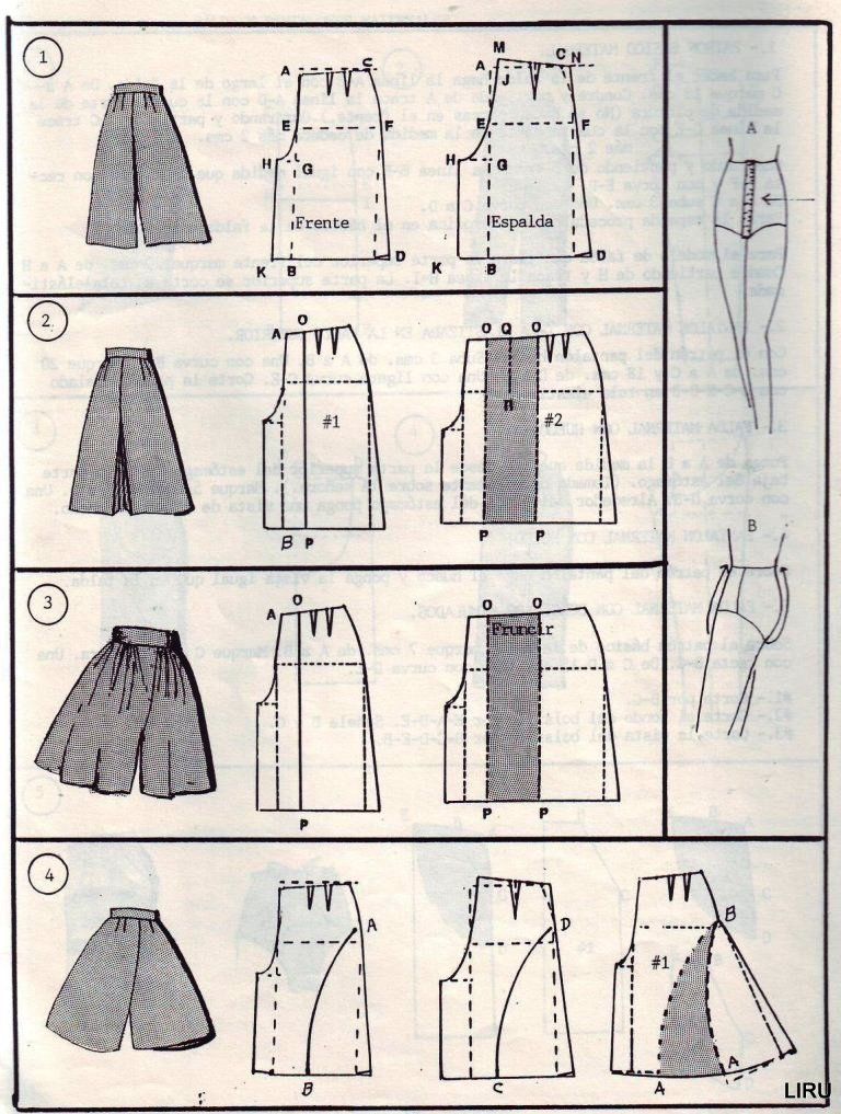Tejidos y manualidades de la web faldas patrones - Paginas de manualidades ...