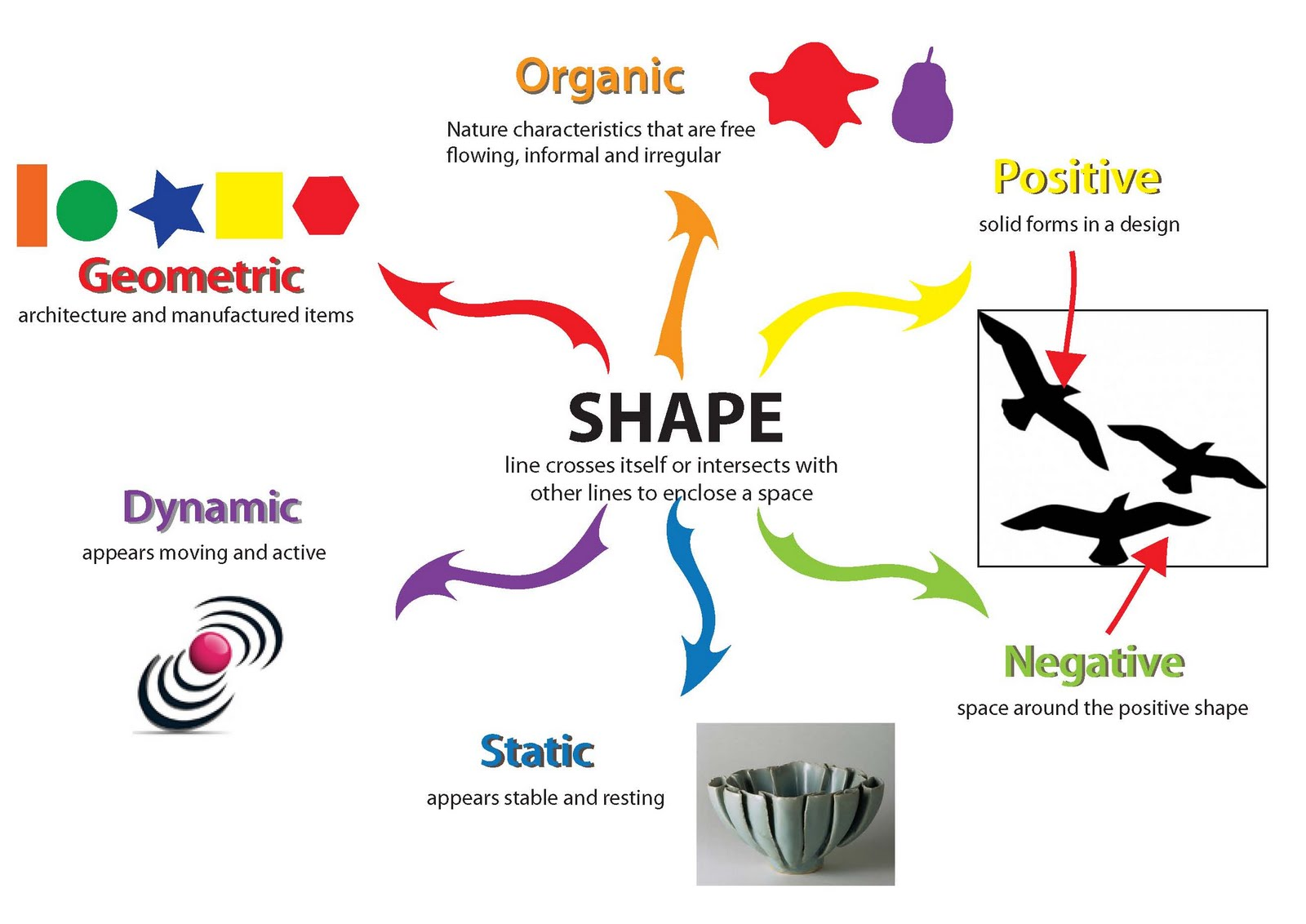 Shape As An Element Of Art : History of arts and design element art