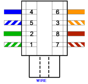 rj11 4 pin wiring diagram need to know how to wire up rj45 to rj11 techorient my on rj45 connector pin