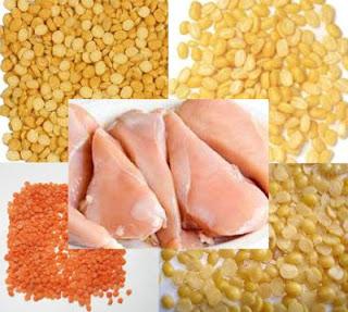 Chicken Dhansak recipes using Fortune Rice Bran Health oil
