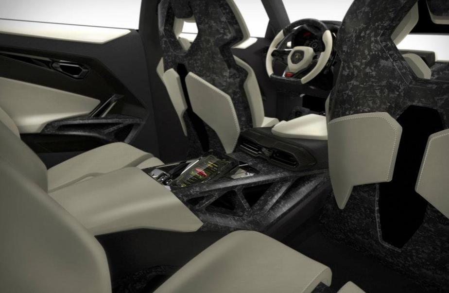 2015 Ford Urus Html Autos Post