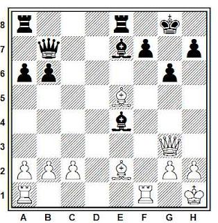 Posición de la partida de ajedrez Kupfer - Jänig (Alemania, 1988)