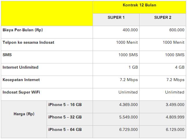 harga iphone 5 indosat matrix pasca bayar syarat dan ketentuan berlaku
