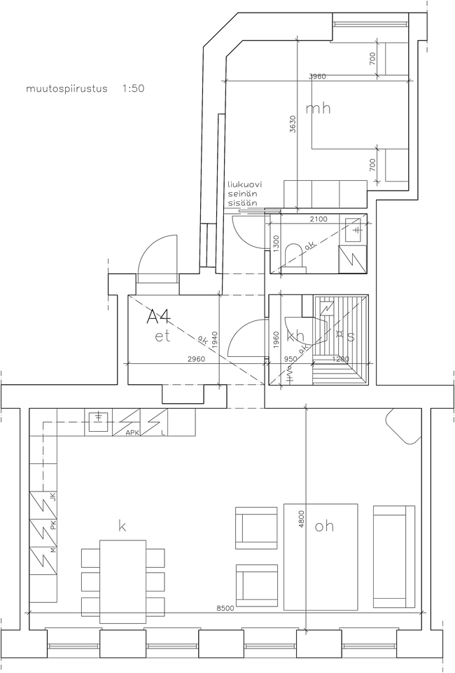 Pieni u keittiö – Rakentaminen talonsa
