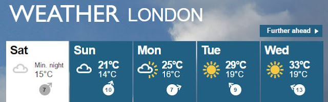 weather next week